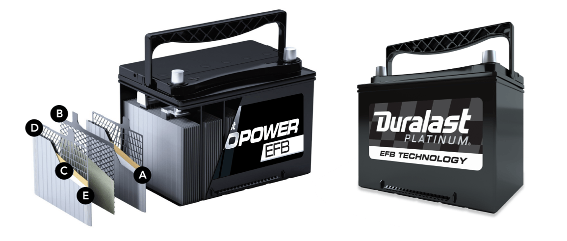 AGM and EFB Batteries