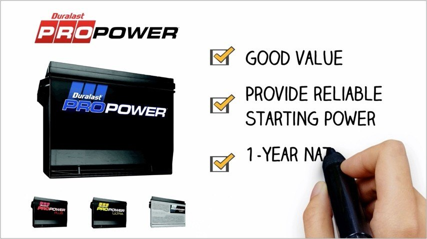 Poster image for video about the ProPower battery warranty